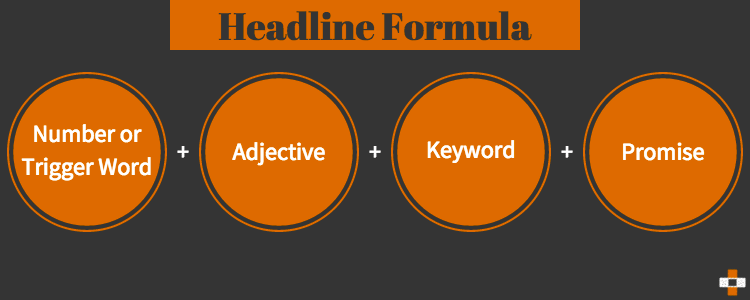 Simple Headline Formula
