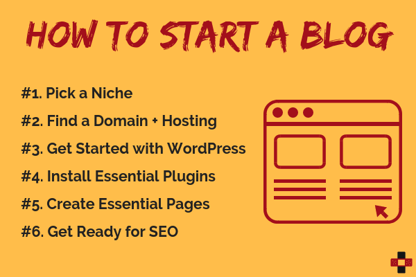 How to Start a Blog in 6 Steps